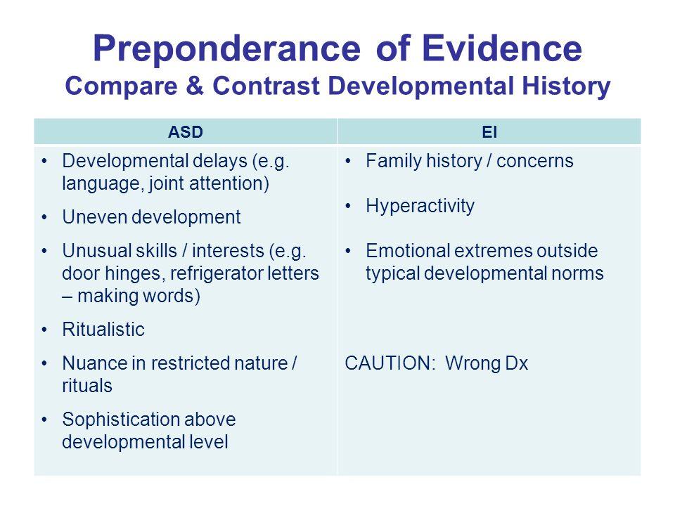 Preponderance of Evidence Compare & Contrast Developmental History
