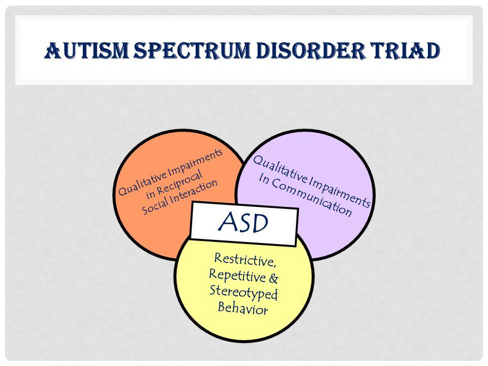 Autism Spectrum Disorder Triad