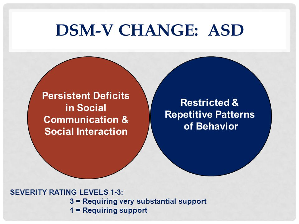 Persistent Deficits in Social Communication & Social Interaction
