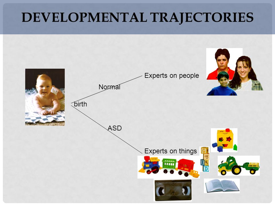 Developmental Trajectories