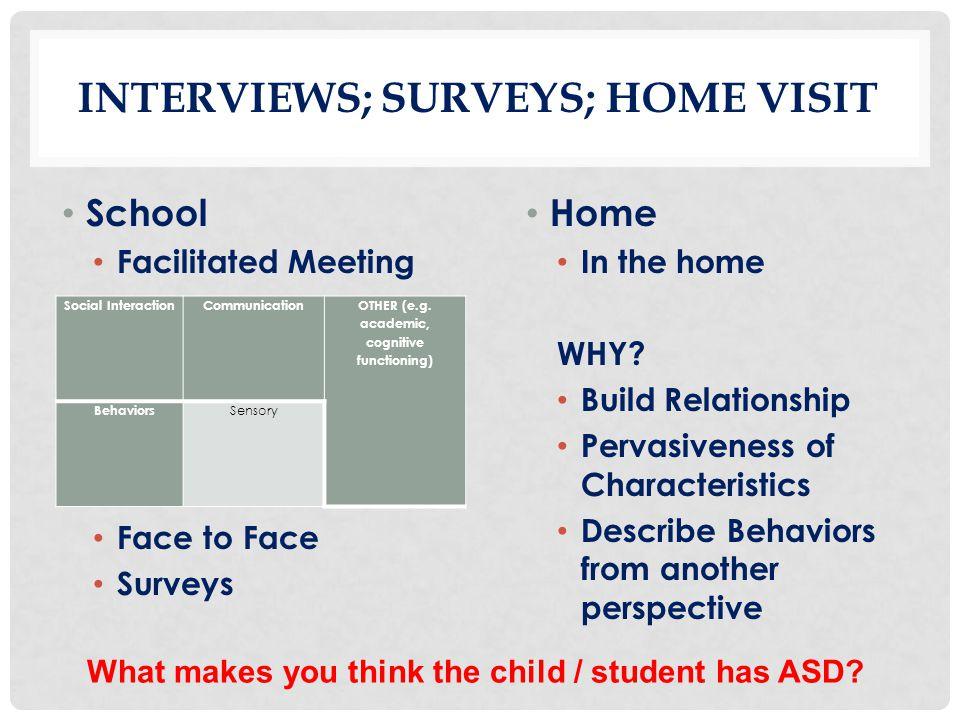 Interviews; Surveys; Home Visit