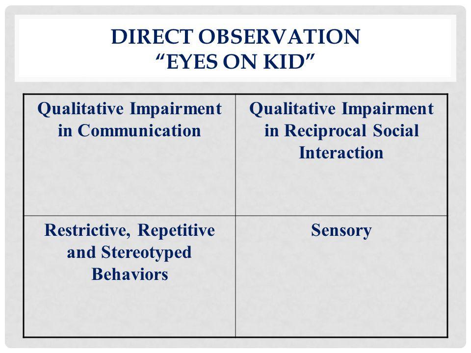 Direct Observation EYES ON KID