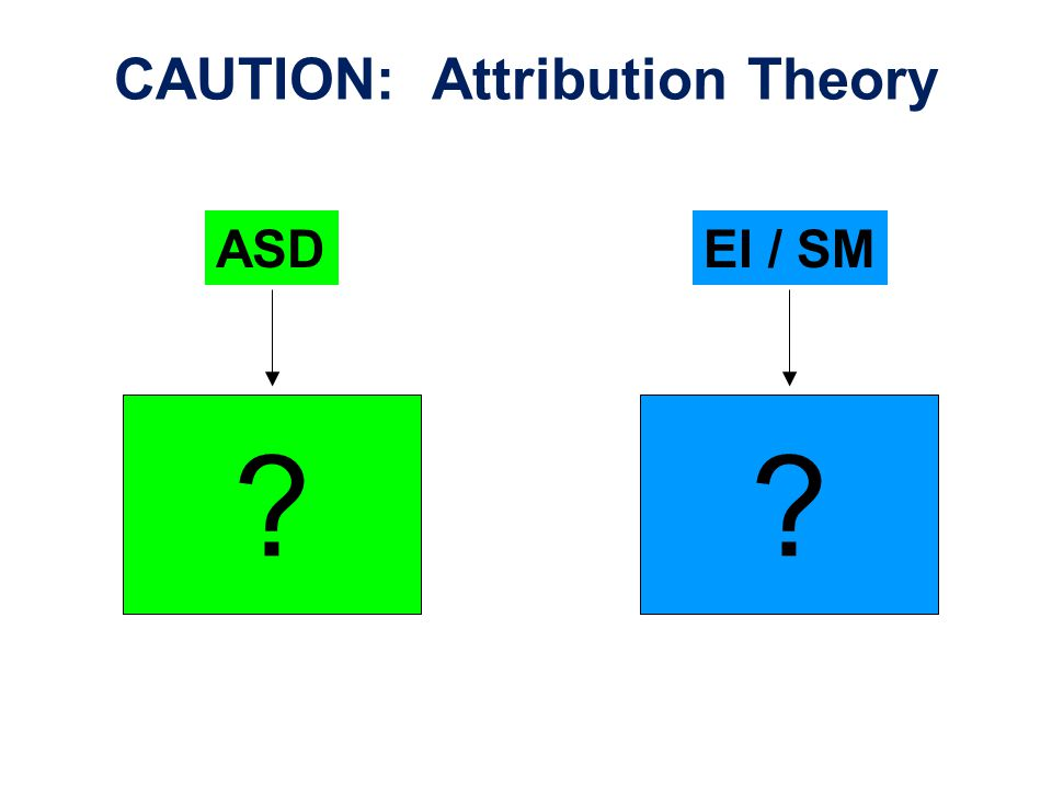 CAUTION: Attribution Theory