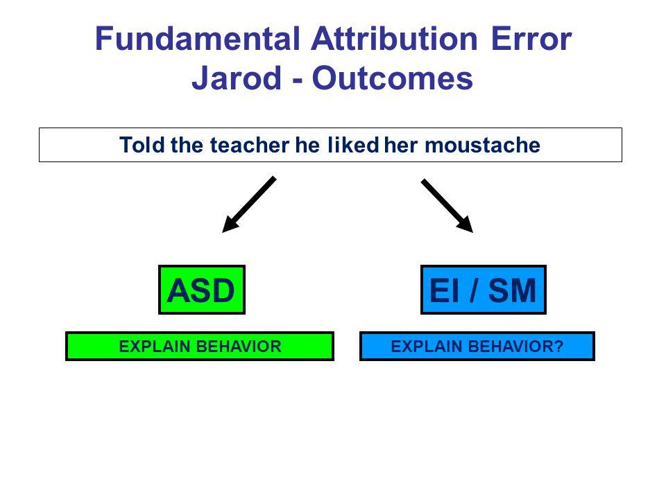 Fundamental Attribution Error Jarod - Outcomes
