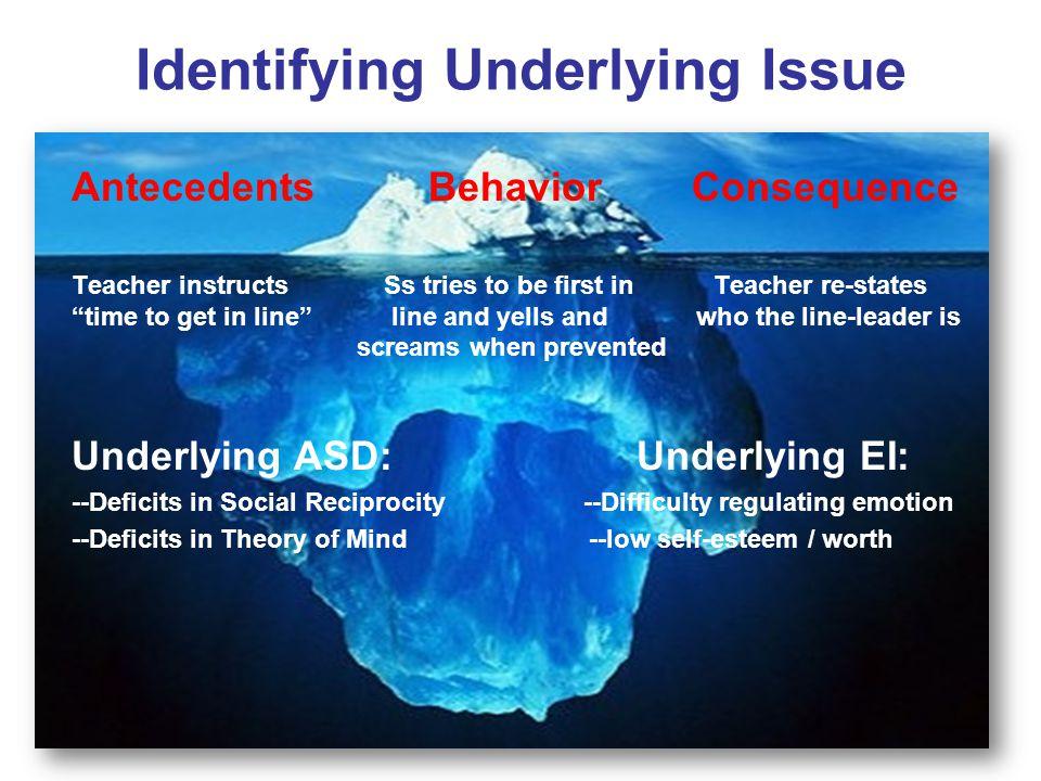 Identifying Underlying Issue