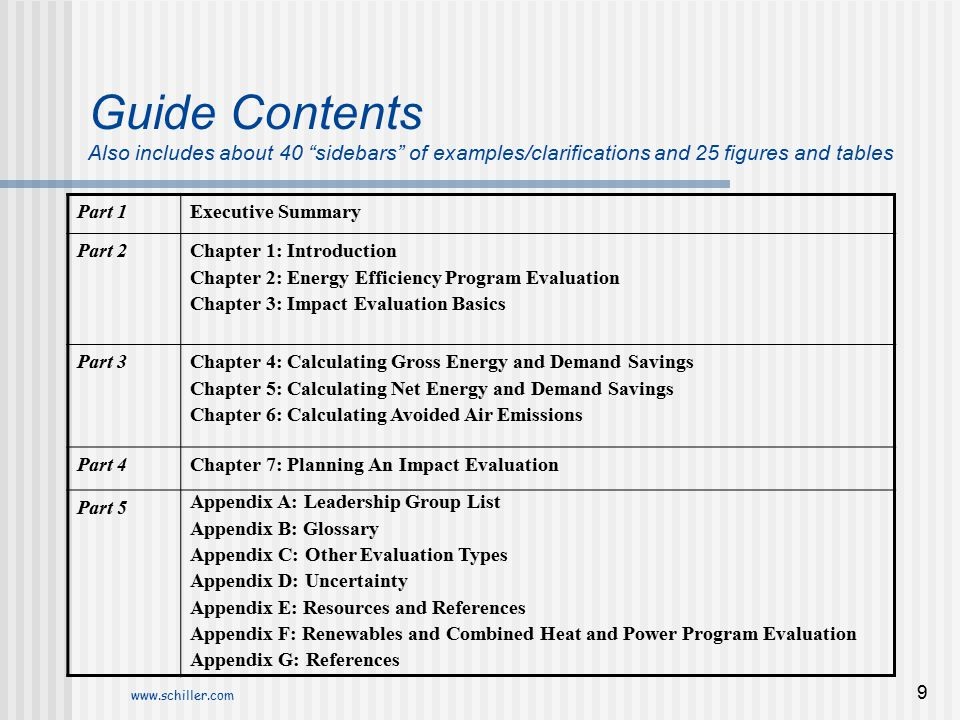 Guide Contents Also includes about 40 sidebars of examples/clarifications and 25 figures and tables