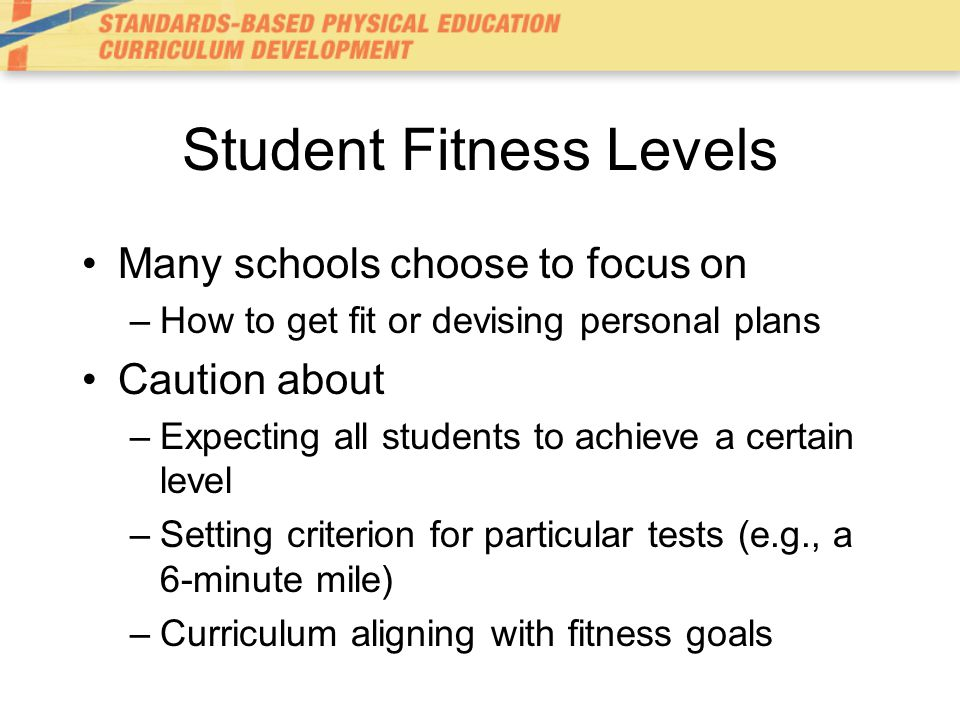 Student Fitness Levels