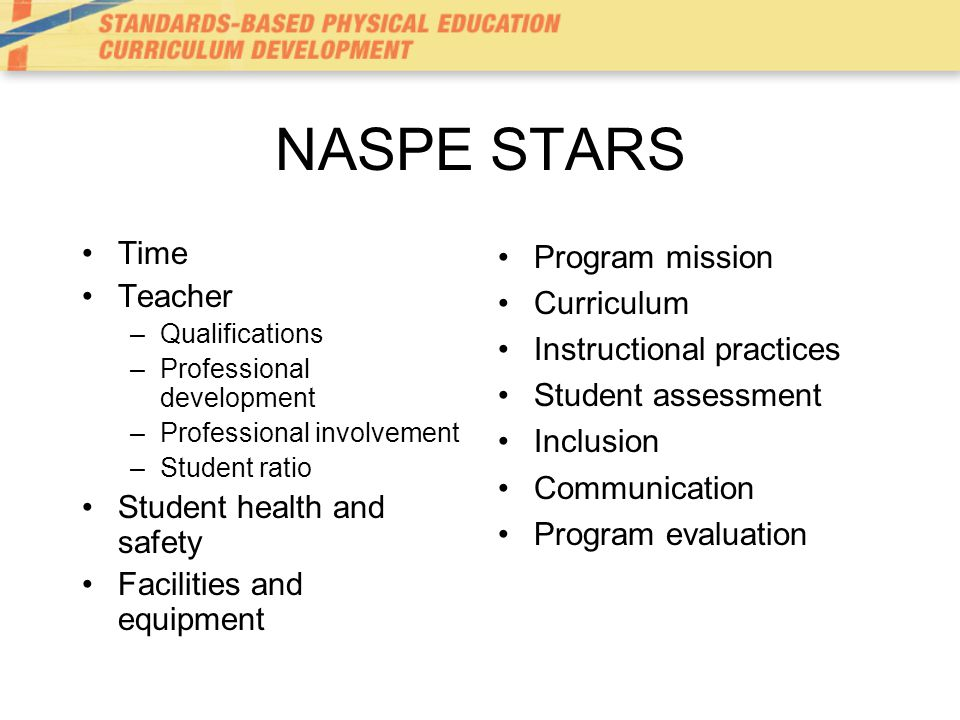 NASPE STARS Time Teacher Student health and safety