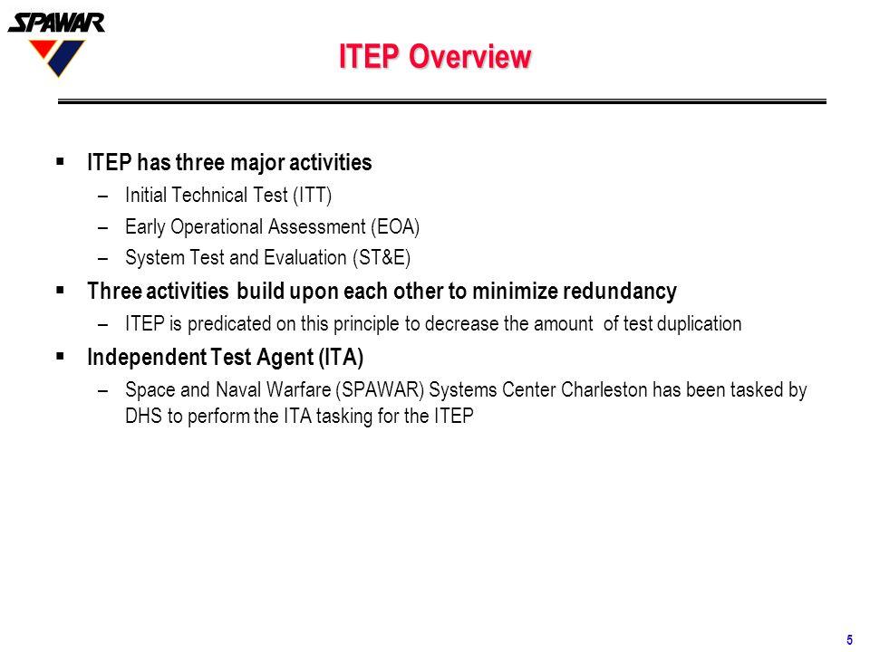 ITEP Overview ITEP has three major activities