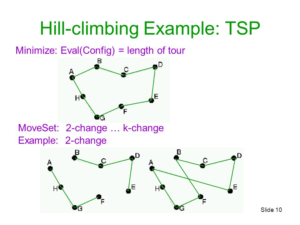 Hill-climbing Example: TSP