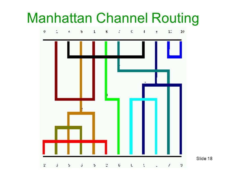 Manhattan Channel Routing