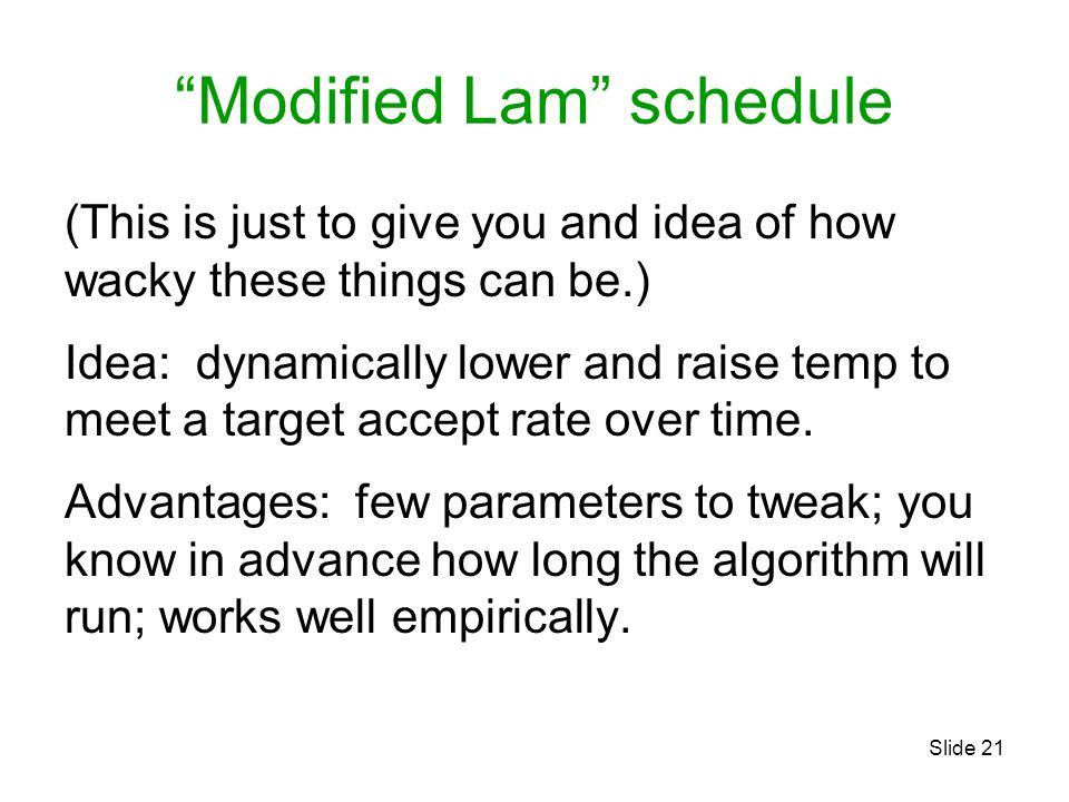 Modified Lam schedule