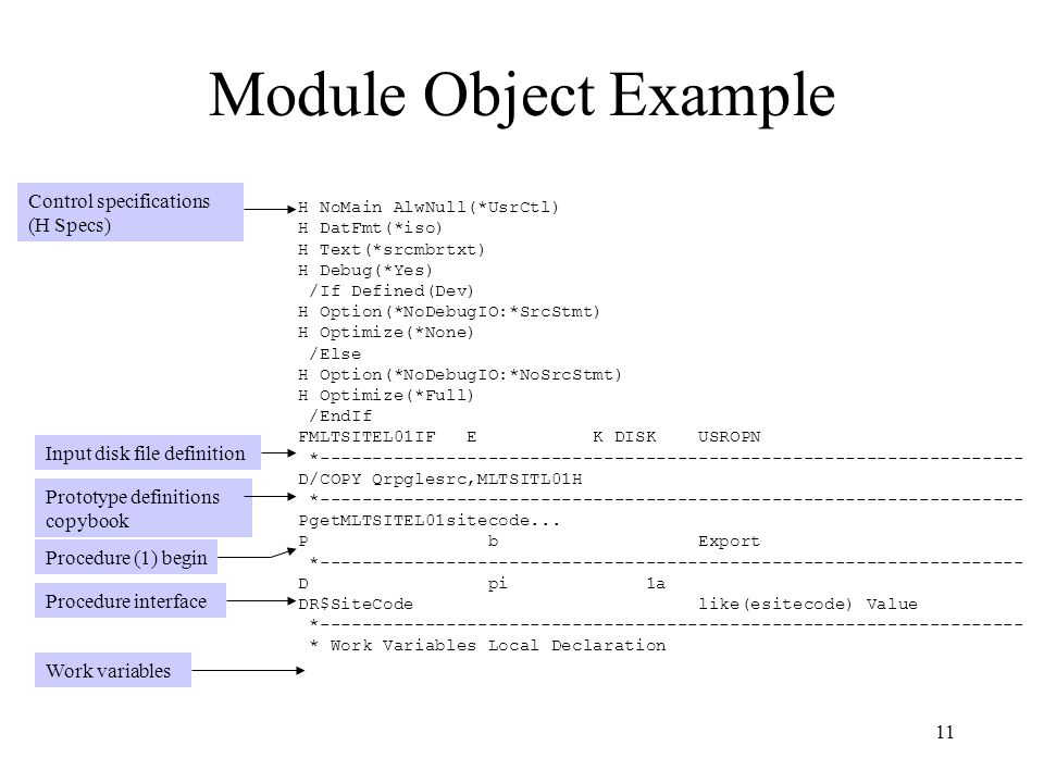 Module Object Example Control specifications (H Specs)