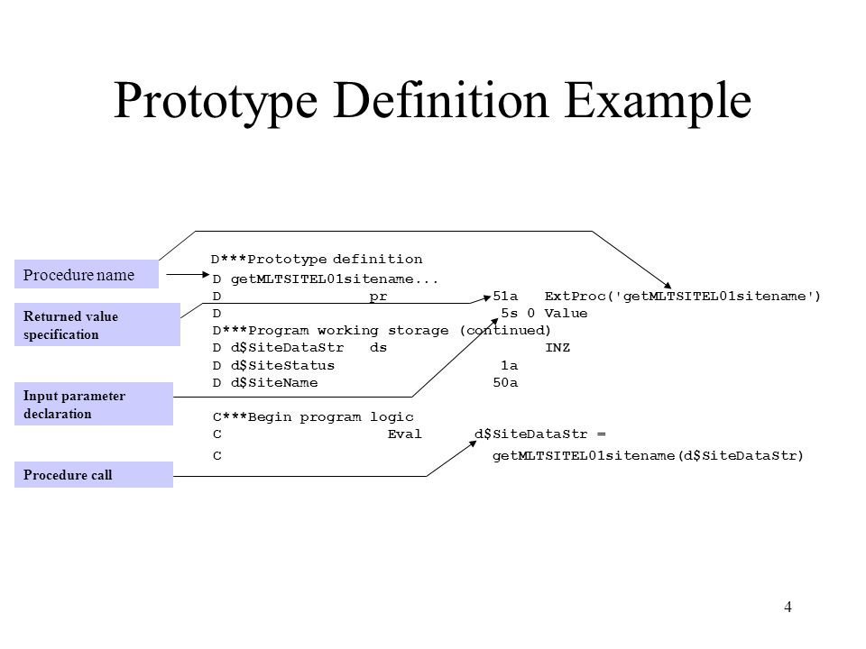 Prototype Definition Example