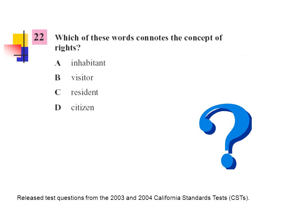 Example of testing vocabulary connotes - do students know this term