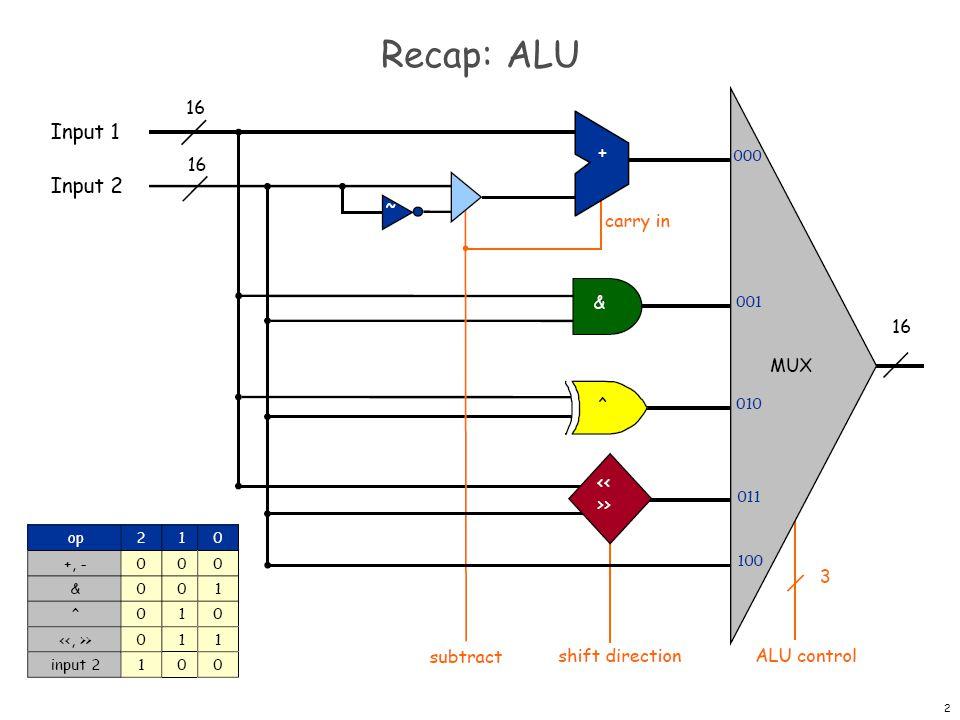 Recap: ALU