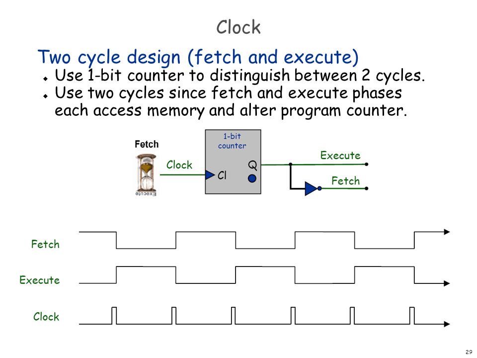 Two cycle design (fetch and execute)