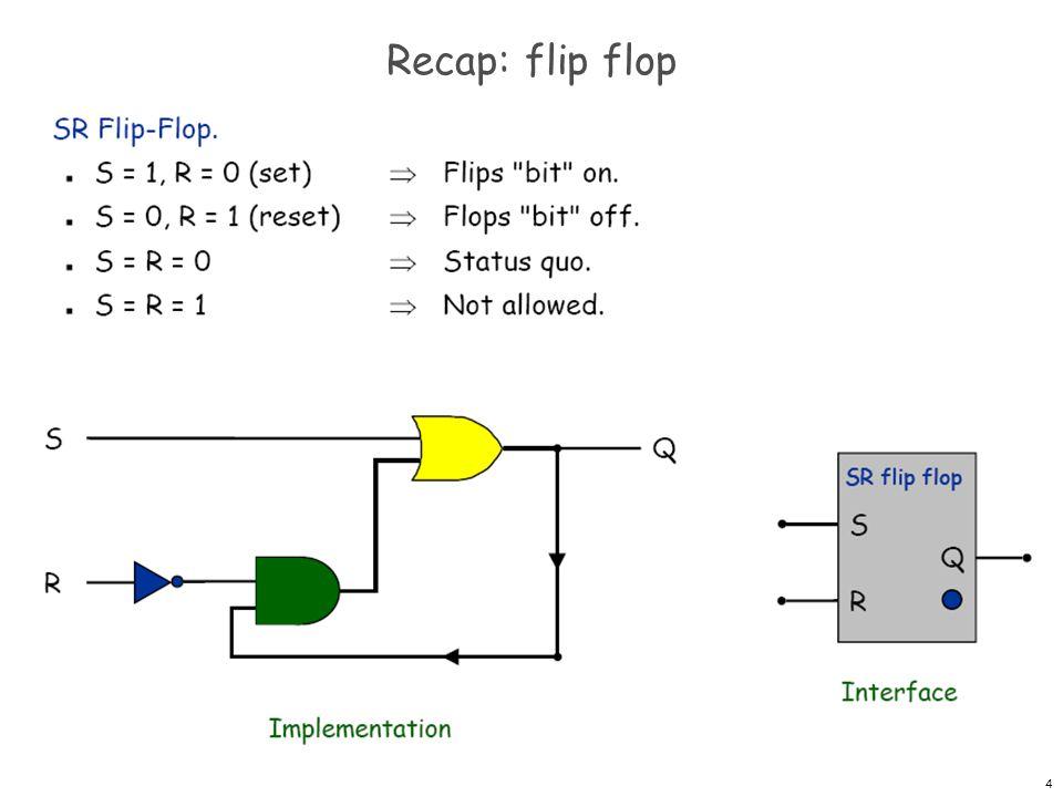 Recap: flip flop