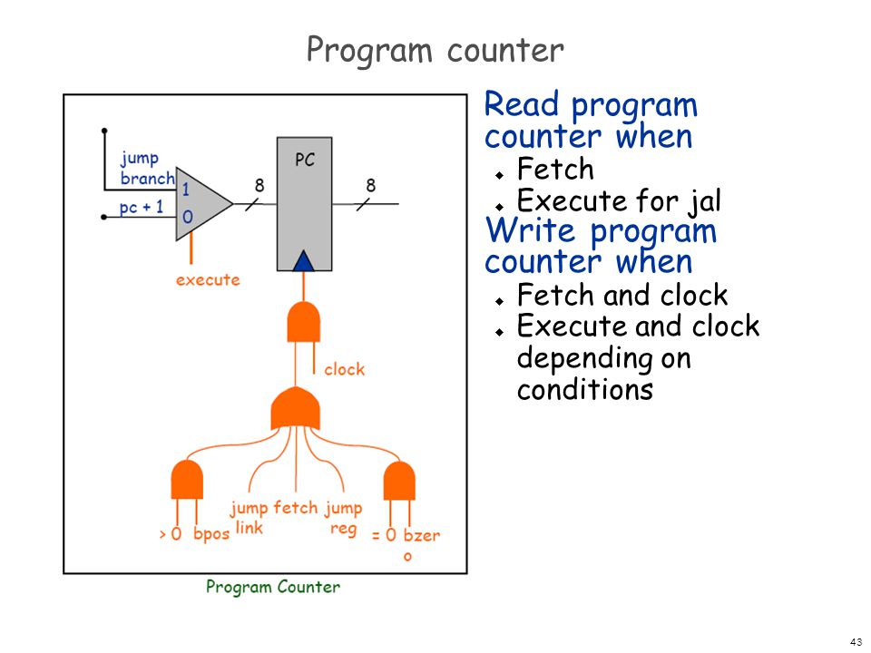 Read program counter when