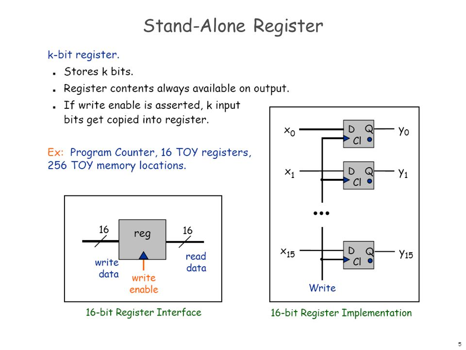 Stand-Alone Register