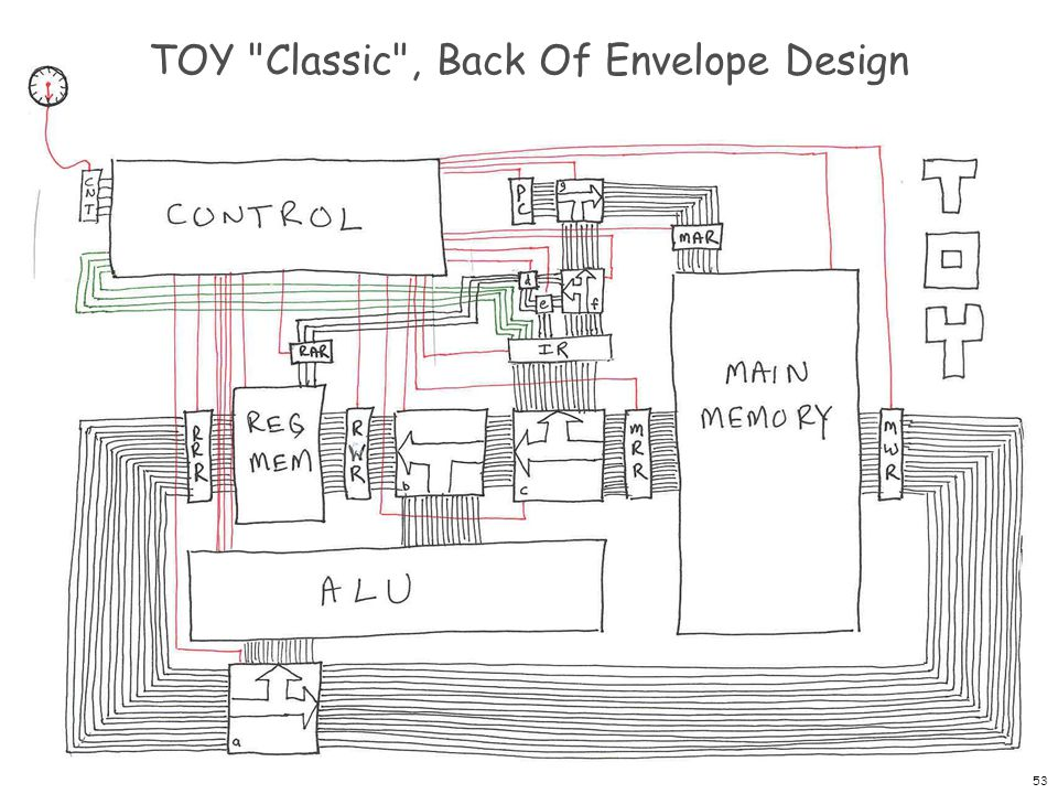 TOY Classic , Back Of Envelope Design