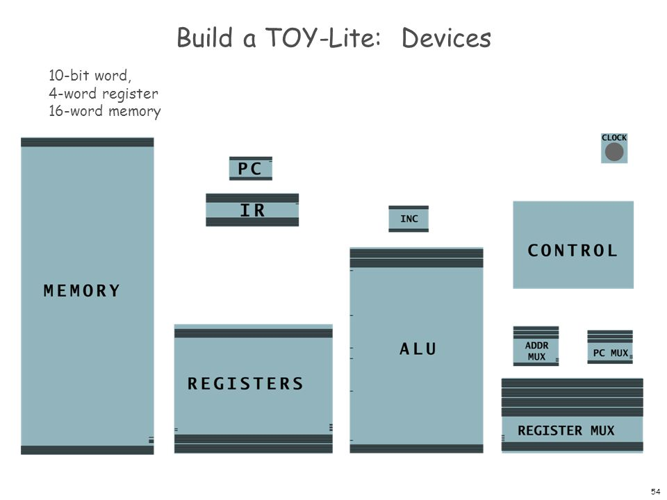 Build a TOY-Lite: Devices