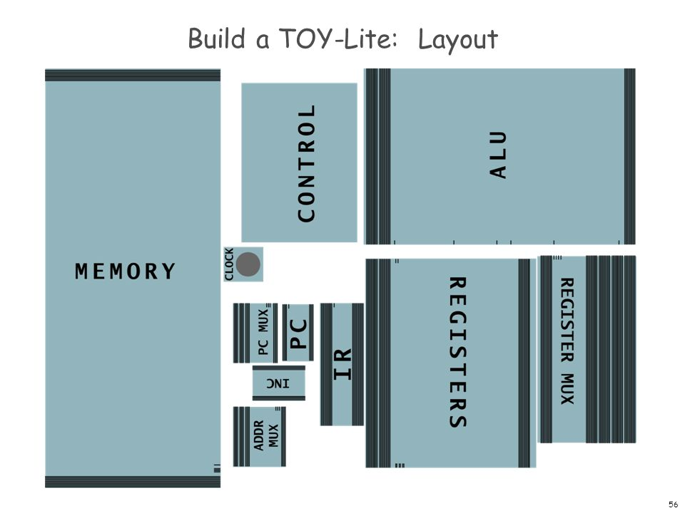 Build a TOY-Lite: Layout