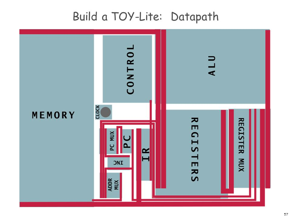 Build a TOY-Lite: Datapath