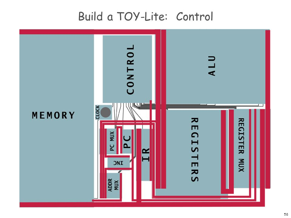 Build a TOY-Lite: Control