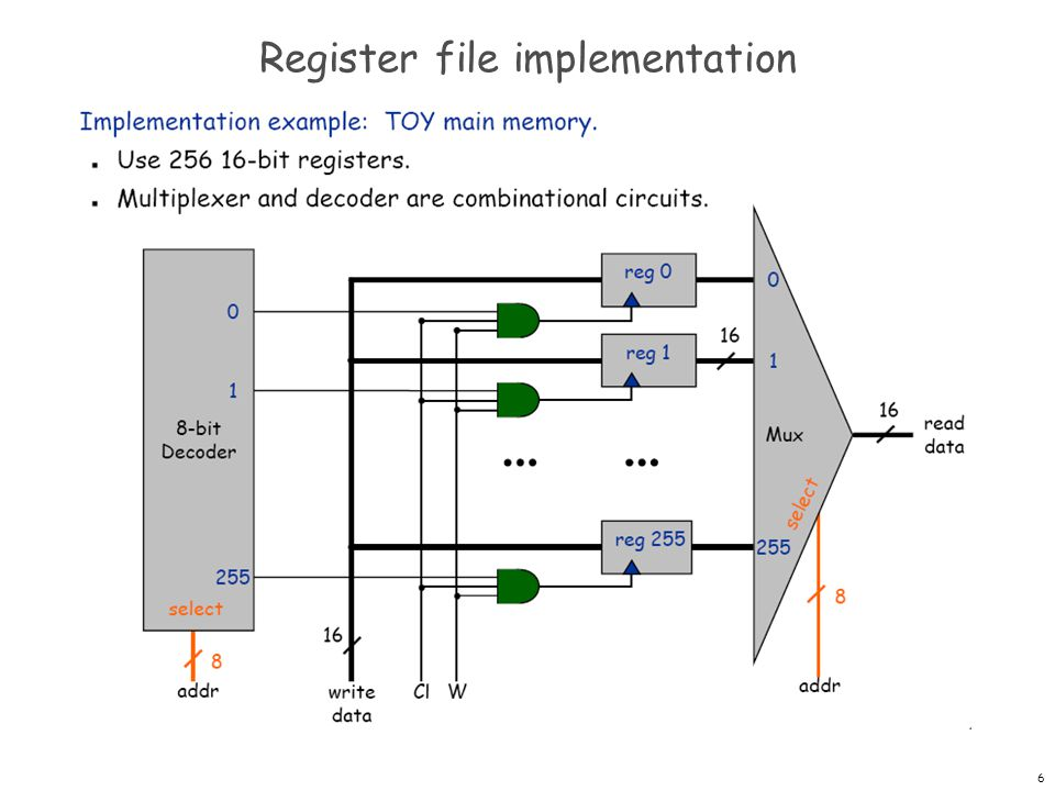 Register file implementation