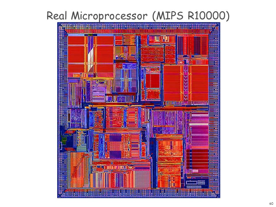 Real Microprocessor (MIPS R10000)
