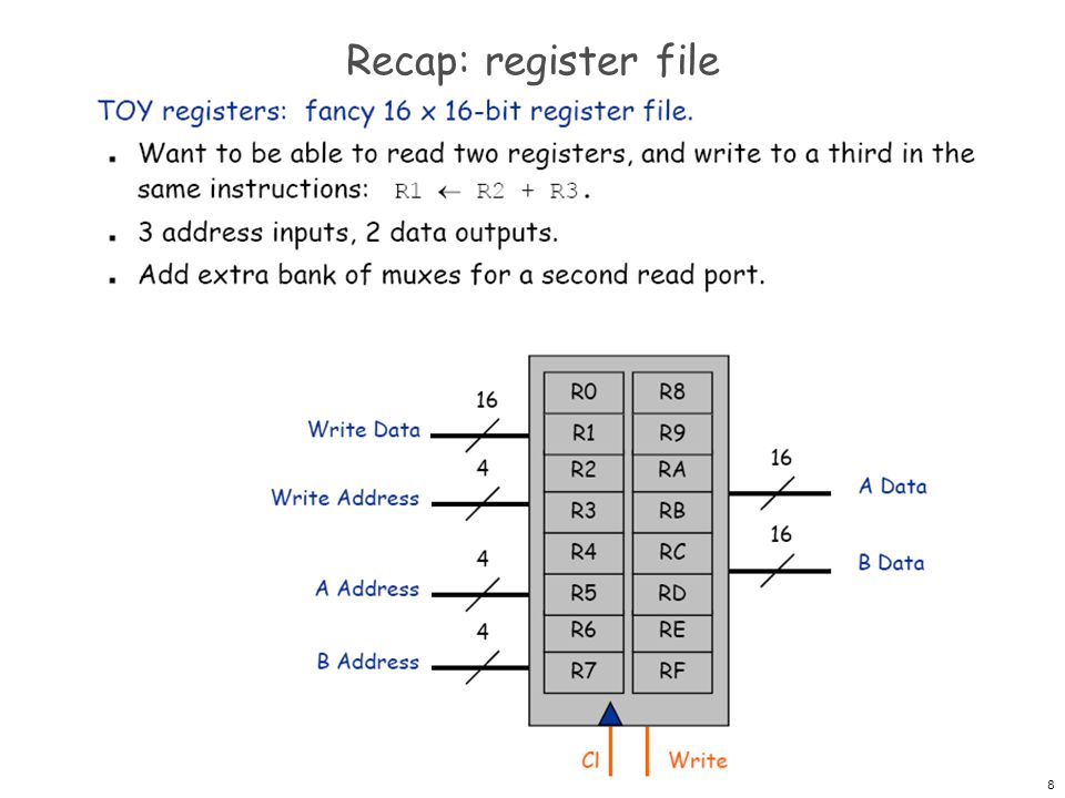 Recap: register file