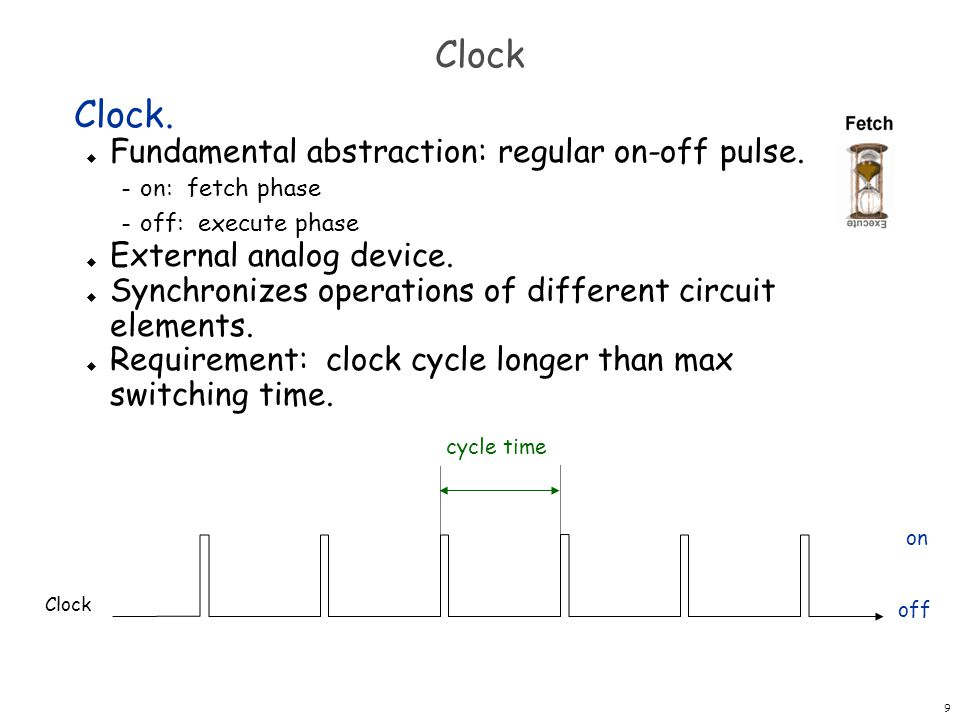 Clock Clock. Fundamental abstraction: regular on-off pulse.