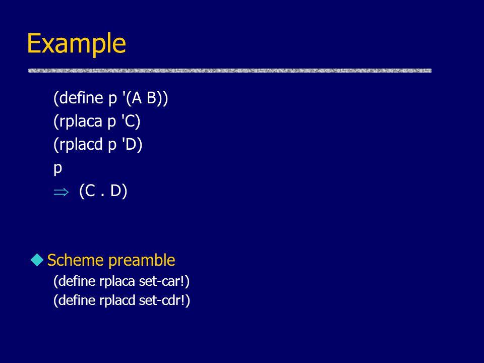 Example (define p (A B)) (rplaca p C) (rplacd p D) p  (C . D)