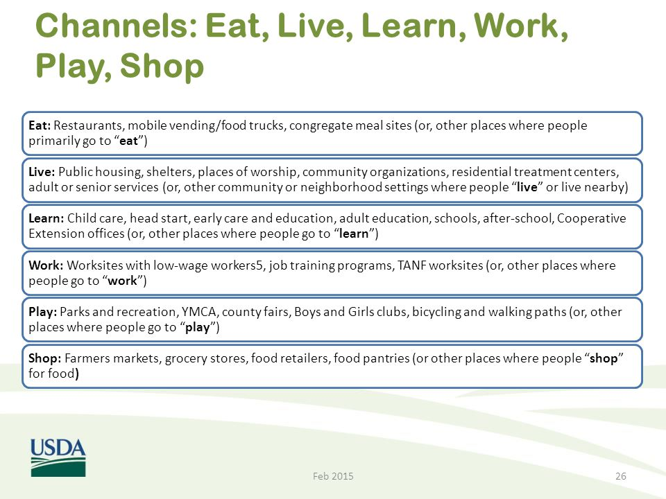 Channels: Eat, Live, Learn, Work, Play, Shop