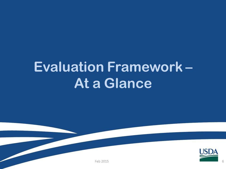 Evaluation Framework – At a Glance