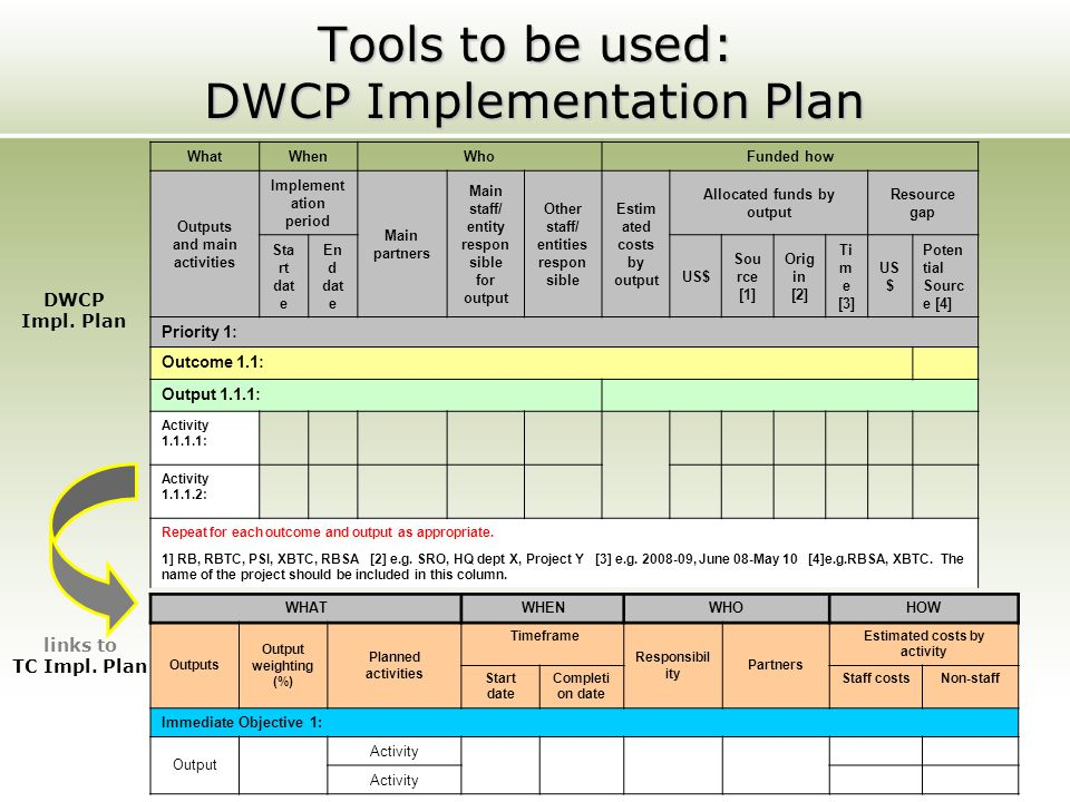 Tools to be used: DWCP Implementation Plan