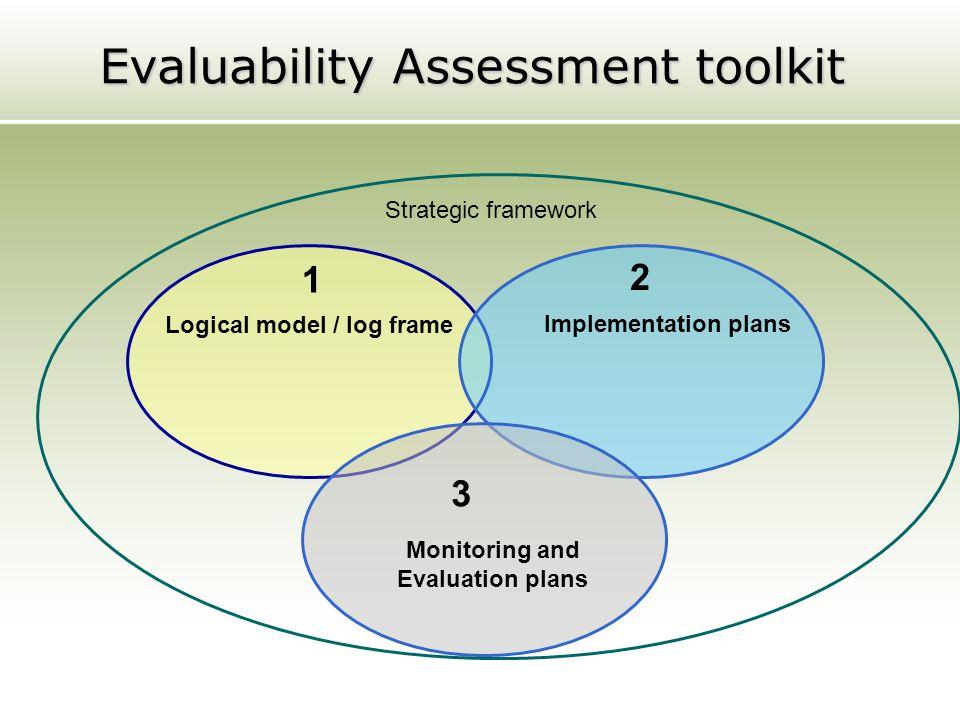 Evaluability Assessment toolkit