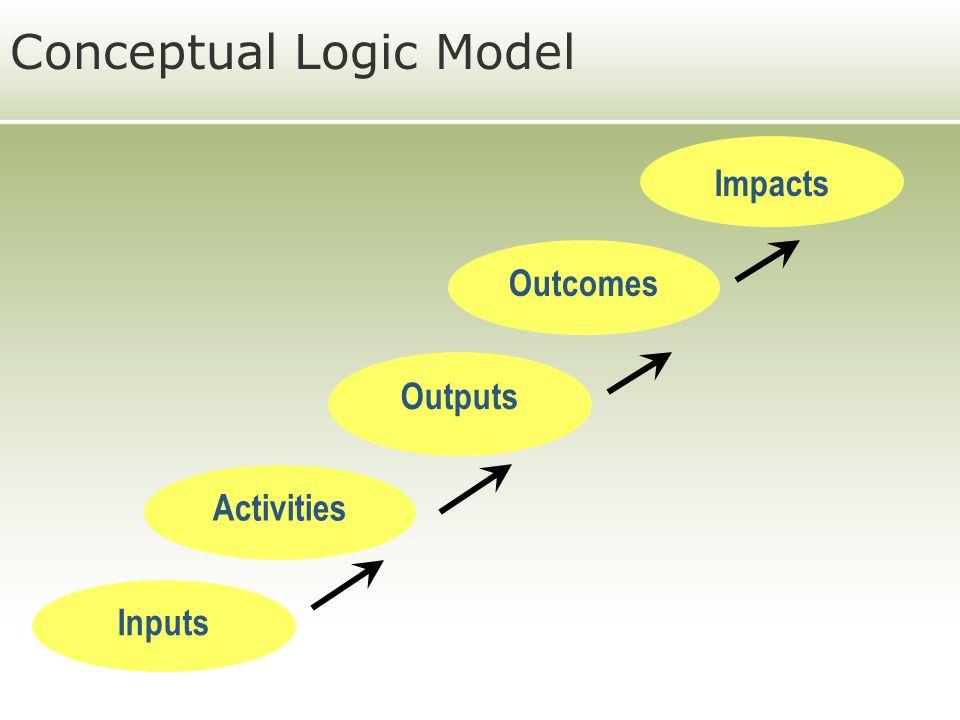 Conceptual Logic Model