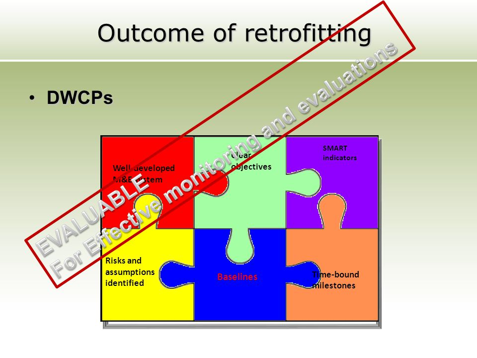 Outcome of retrofitting