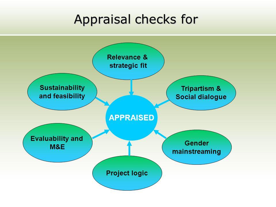 Appraisal checks for APPRAISED Relevance & strategic fit