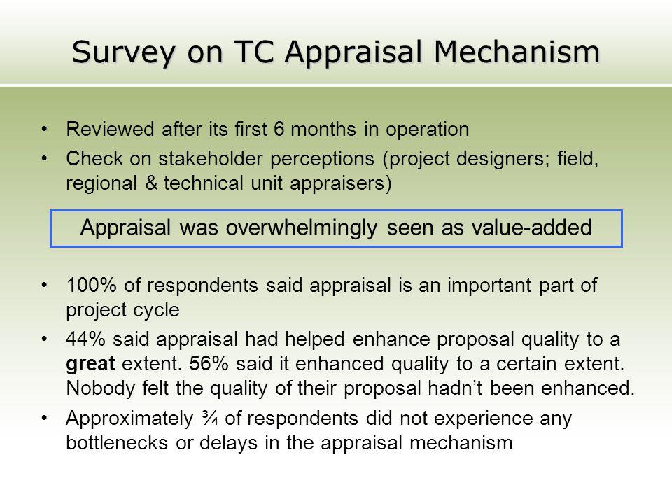 Survey on TC Appraisal Mechanism