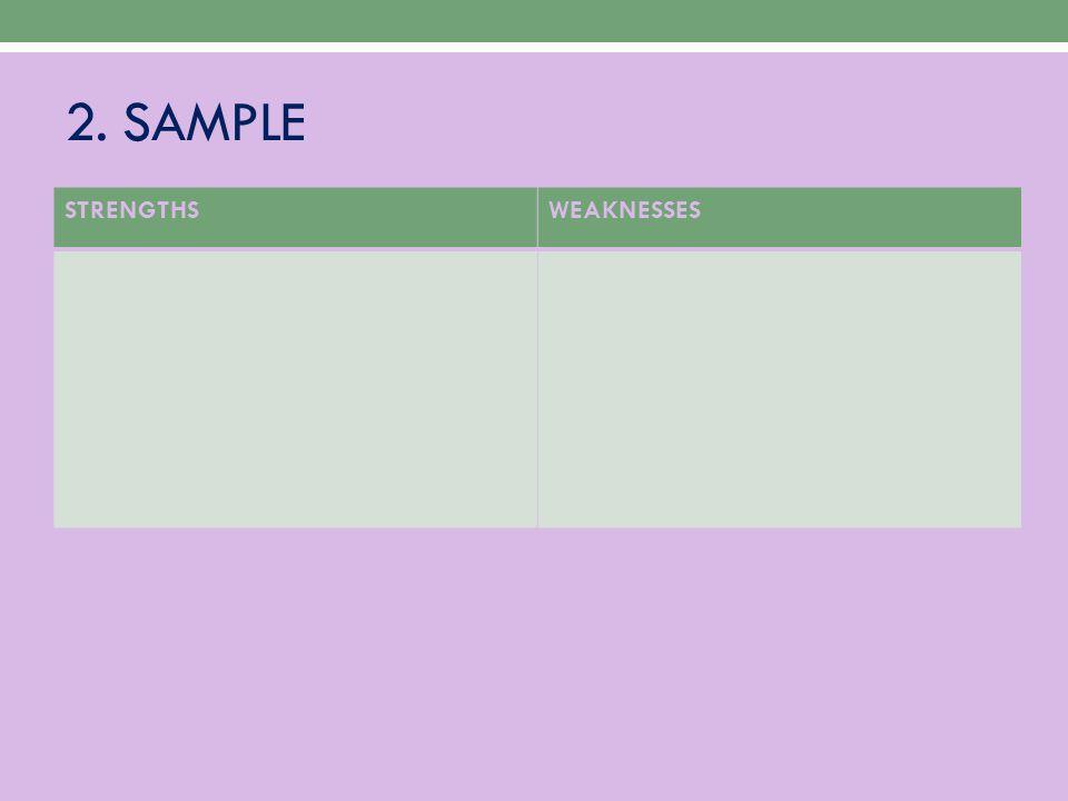 2. SAMPLE STRENGTHS WEAKNESSES