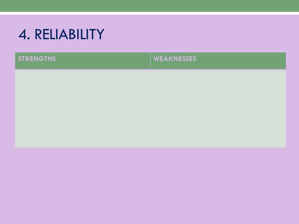 4. RELIABILITY STRENGTHS WEAKNESSES