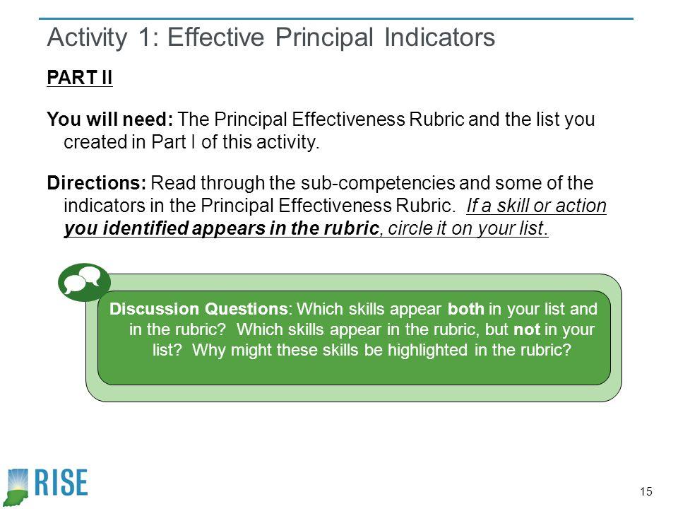 Activity 1: Effective Principal Indicators