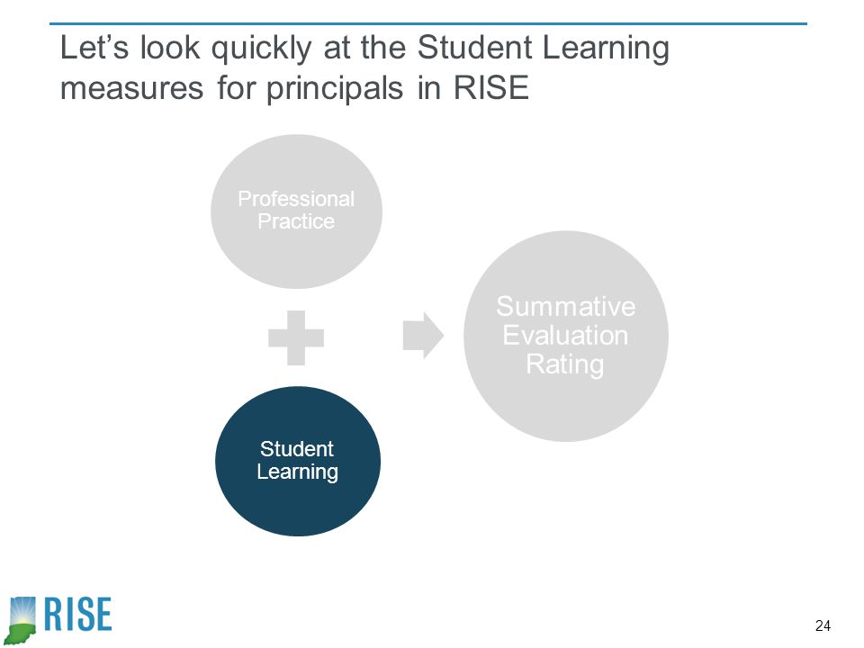 Let's look quickly at the Student Learning measures for principals in RISE