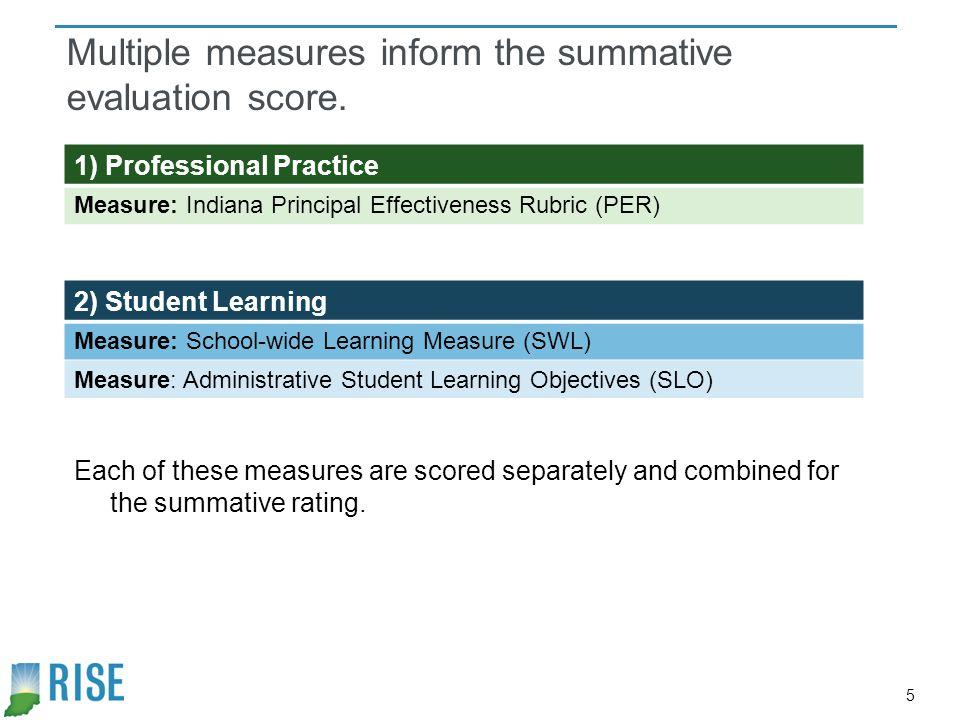 Multiple measures inform the summative evaluation score.