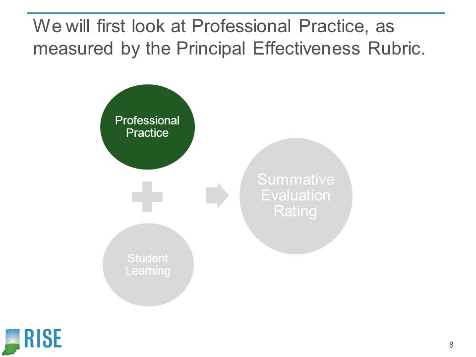 We will first look at Professional Practice, as measured by the Principal Effectiveness Rubric.