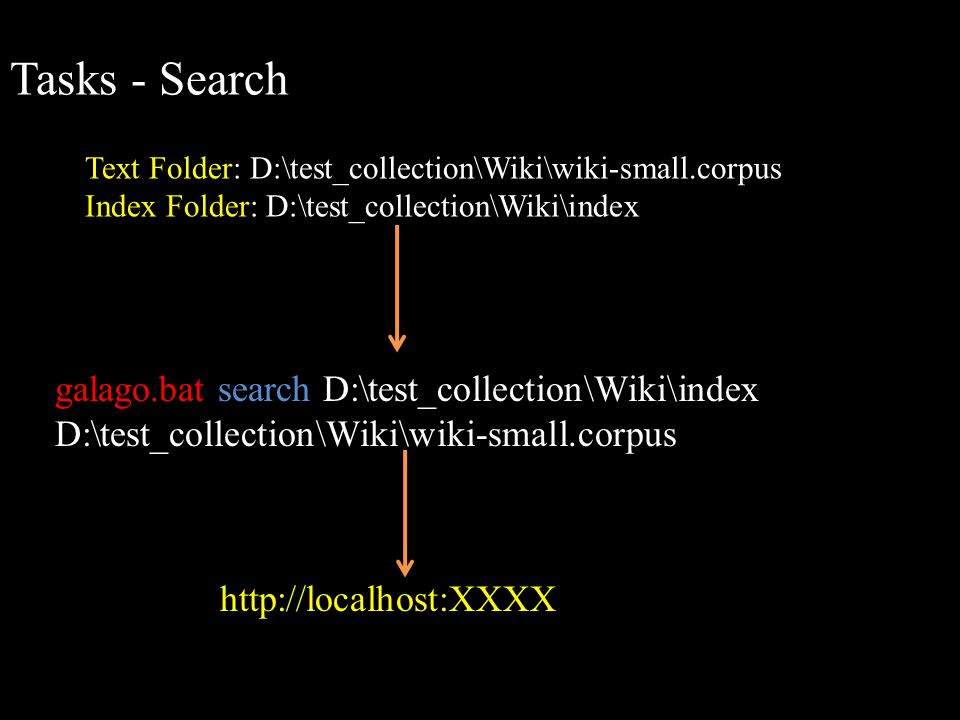 Tasks - Search Text Folder: D:\test_collection\Wiki\wiki-small.corpus. Index Folder: D:\test_collection\Wiki\index.
