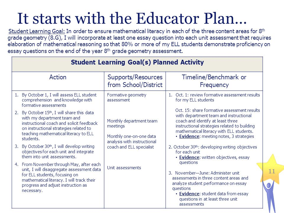 It starts with the Educator Plan…